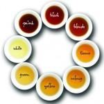 Continuăm serialul nostru dedicat ceaiului și identificăm în continuare și alte clasificări și descrieri ale principalelor tipuri de ceai. -continuare- Principalele tipuri de ceai Ceaiuri aromatizate: • Jasmine: ceai verde...