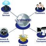 Platforma de software eConcierge CMS Enterprise Server de la LIVEWIRE oferă integrare end-to-end pentru kioskuri și soluții de software pentru afișare digitală de informații. De la gestionarea de la distanță...