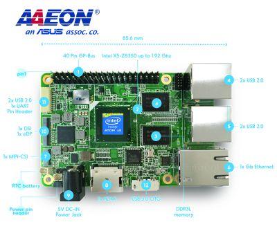 AAEON & Kii și Sanmina își anunță alianța pentru platforma de Smart Vending