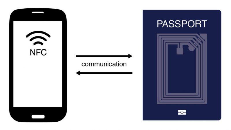 Puterea lui NFC (8) Cum ajută NFC la securizarea pașapoartelor